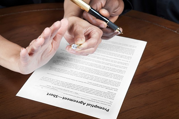 Prenuptial  Contract - What does it mean to Sign One?