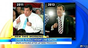 ABC News comparision of Governor Christie