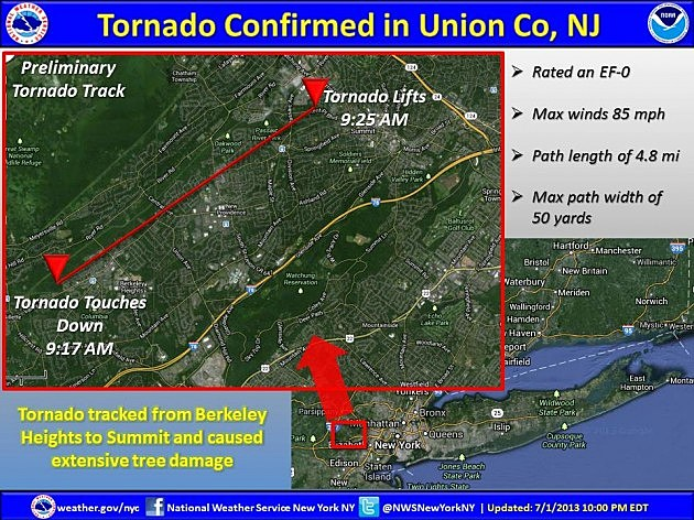 National Weather Service Union County Tornado Summary