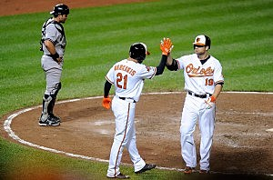 Chris Davis, Baltimore Orioles