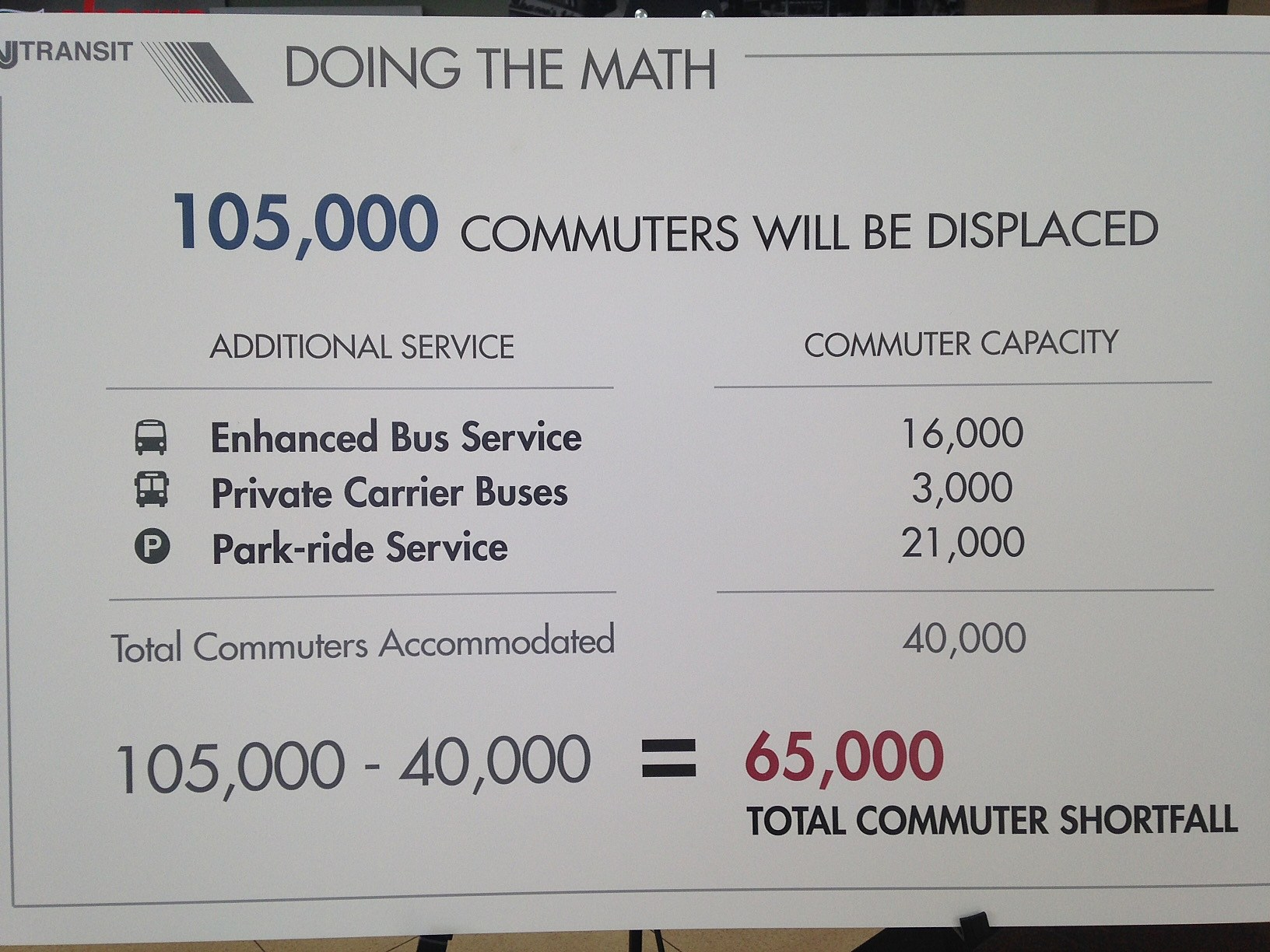 NJ Transit strike Bus park ride light rail Access Link plans