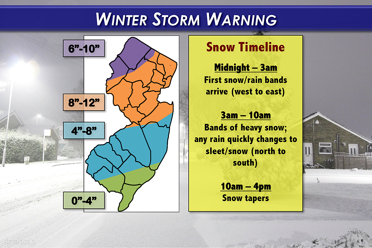 Winter Storm Warning: Snow Bomb To Drop On NJ Thursday Morning: 6+ Inches In 6