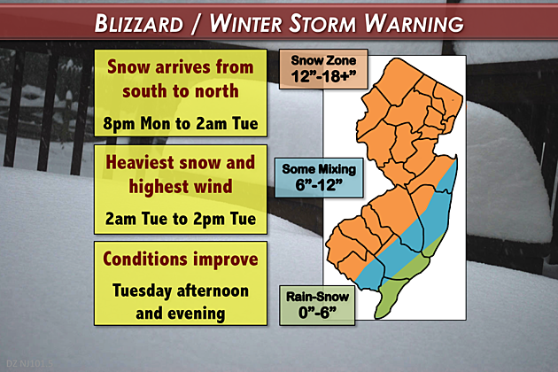 Blizzard Winter Storm Warning 20170313