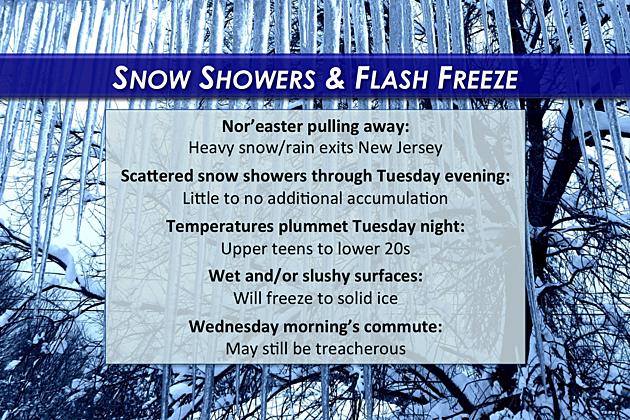Snow Showers Flash Freeze 2017314
