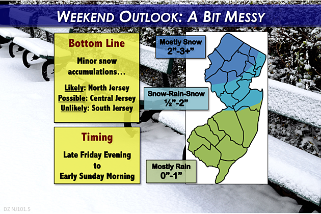 Weekend Outlook A Bit Messy 20170317