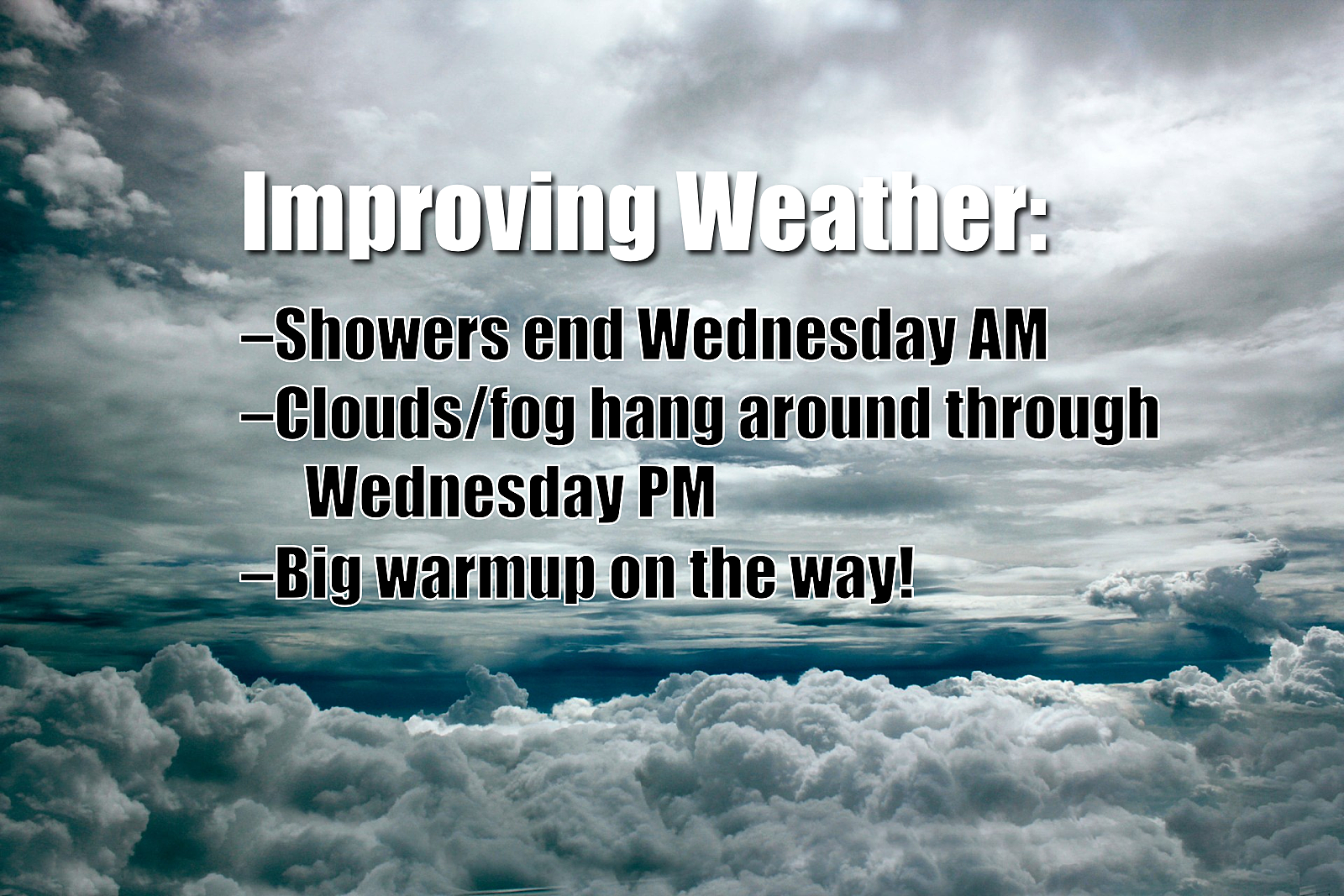 Showers Weather