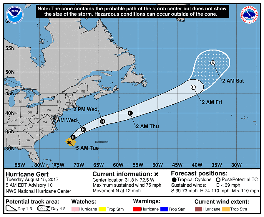 Hurricane Gert S Forecast Track As Of Tuesday Morning