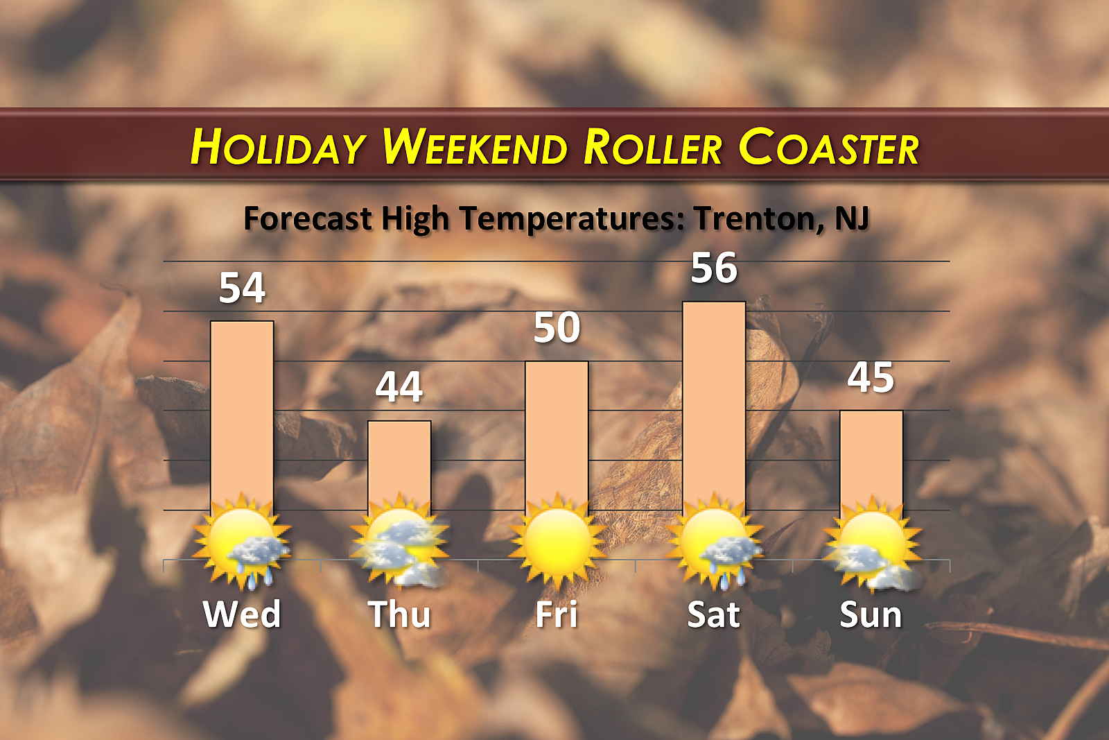 Cold air to bookend NJ Thanksgiving holiday weekend
