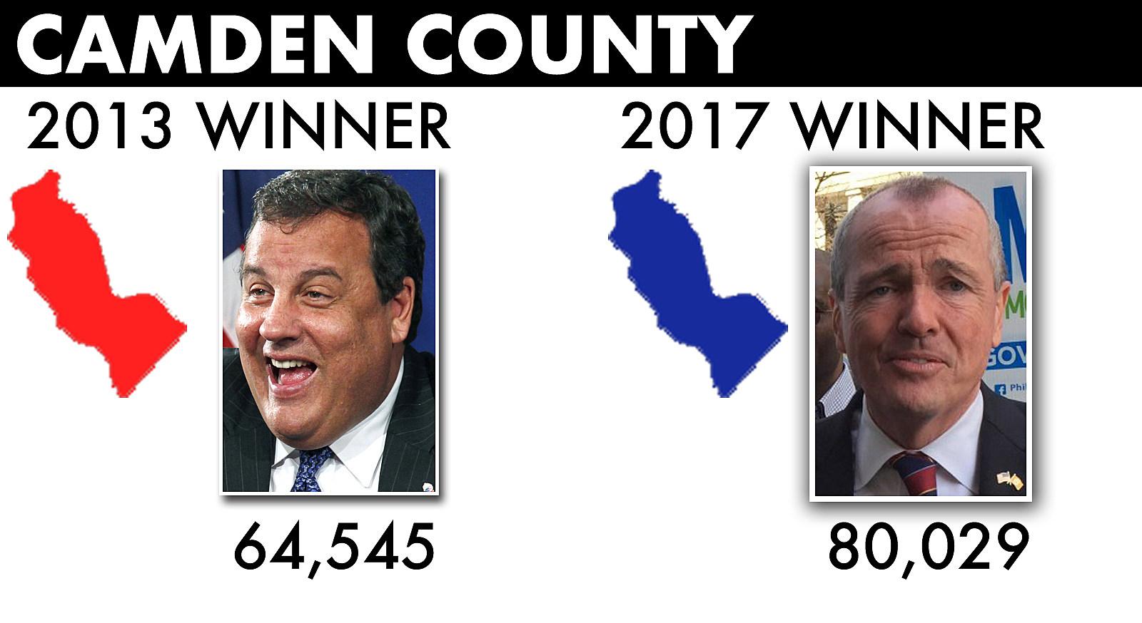 election-Camden