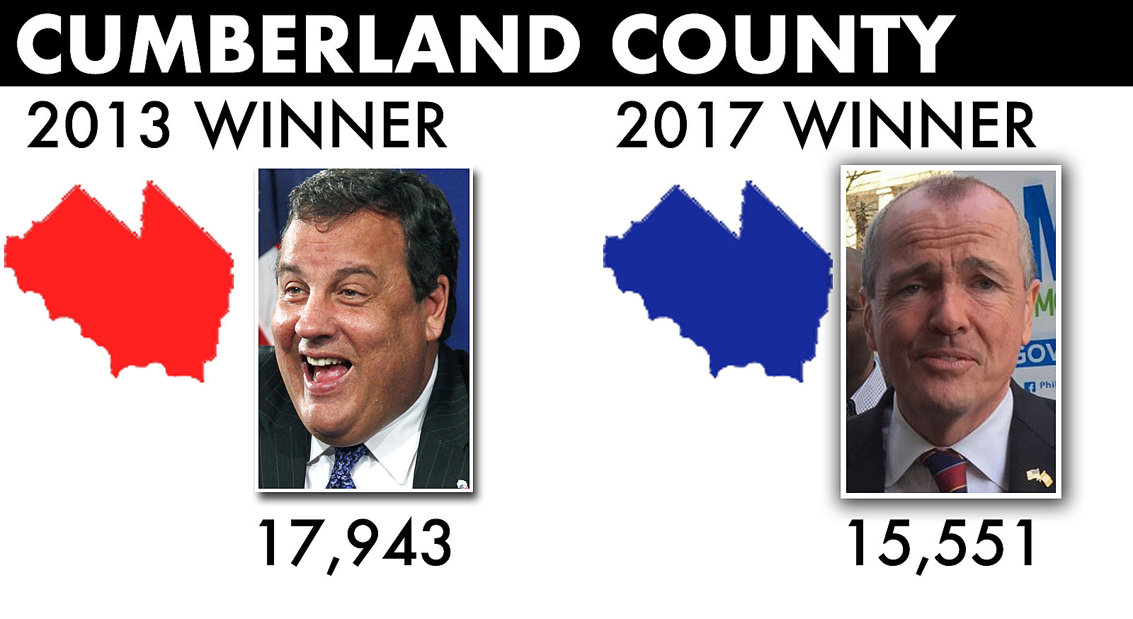 election-Cumberland