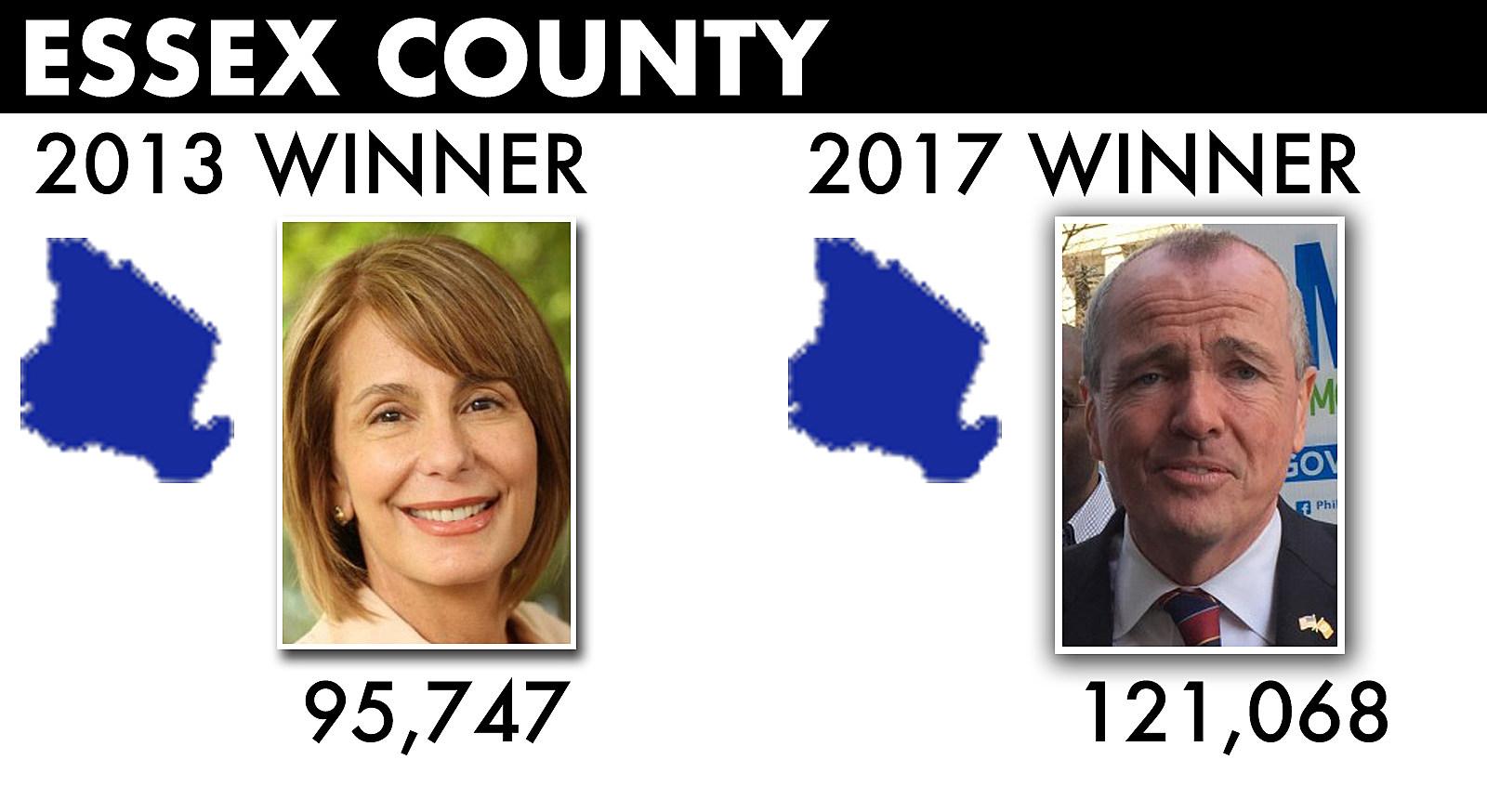 election-Essex