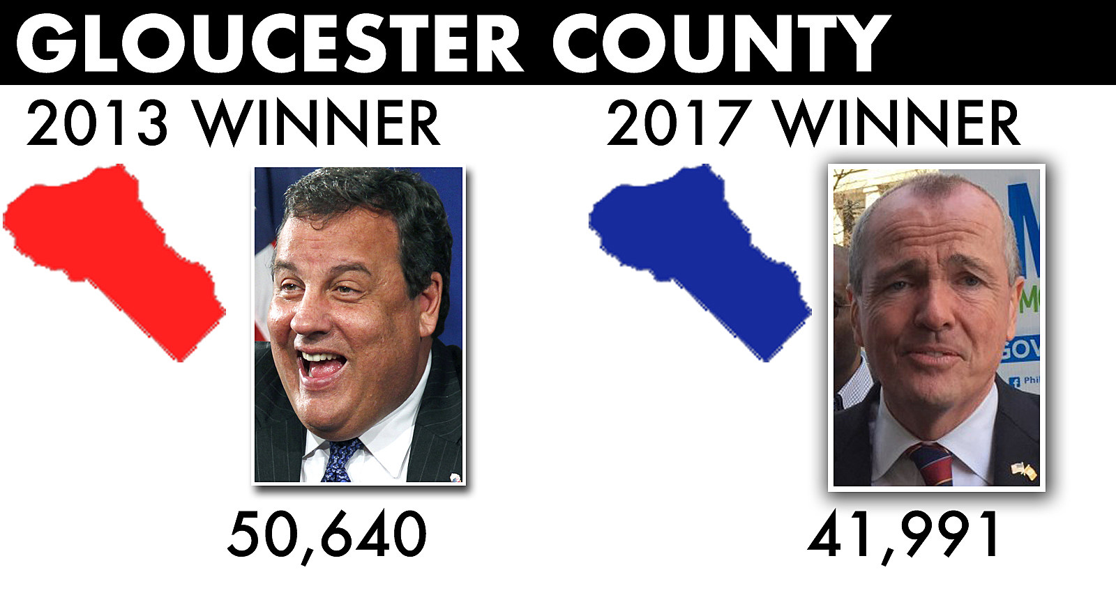 election-Gloucester