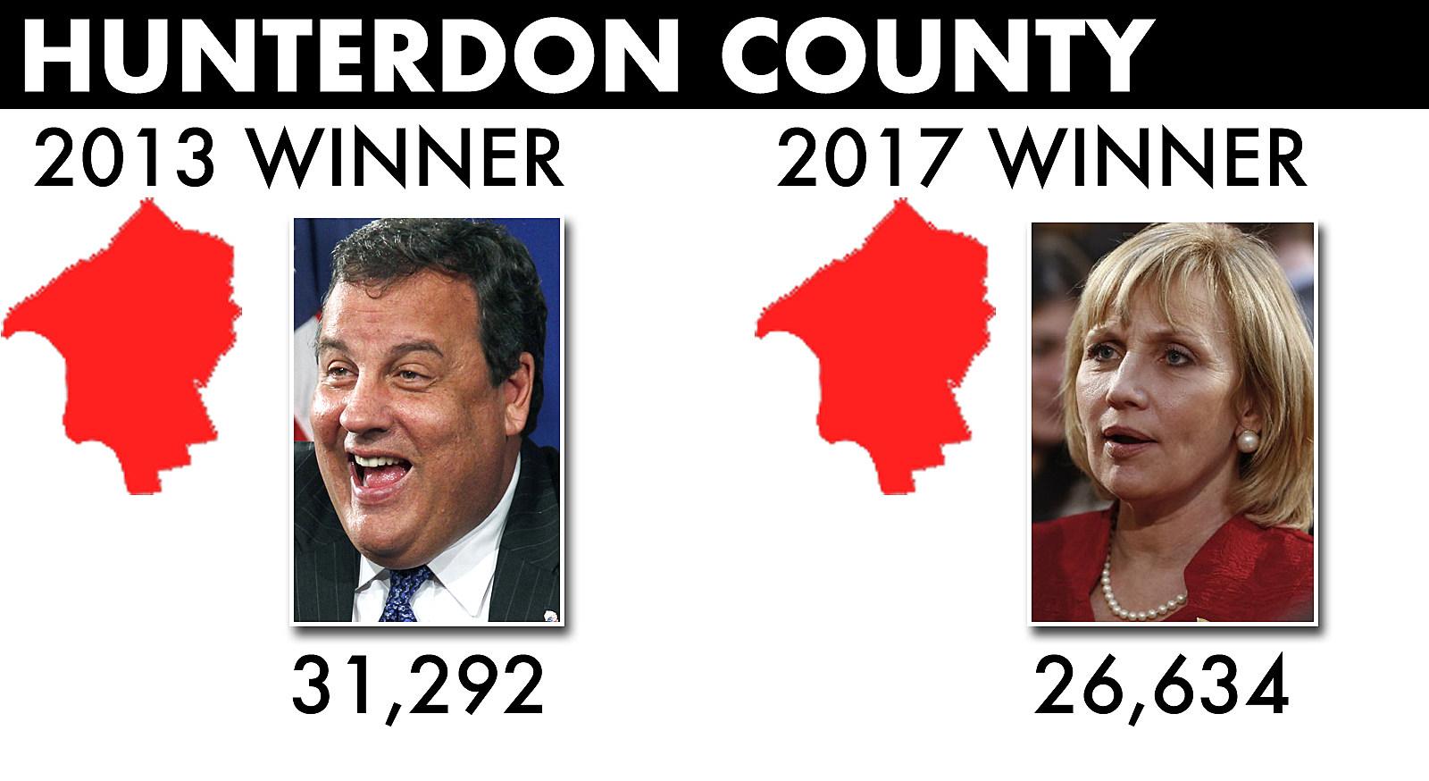 election-Hunterdon