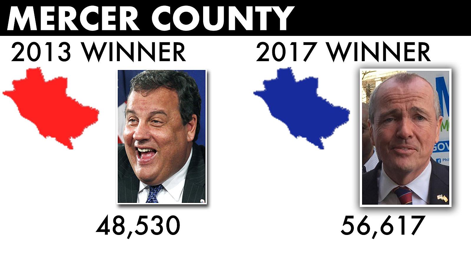 election-Mercer