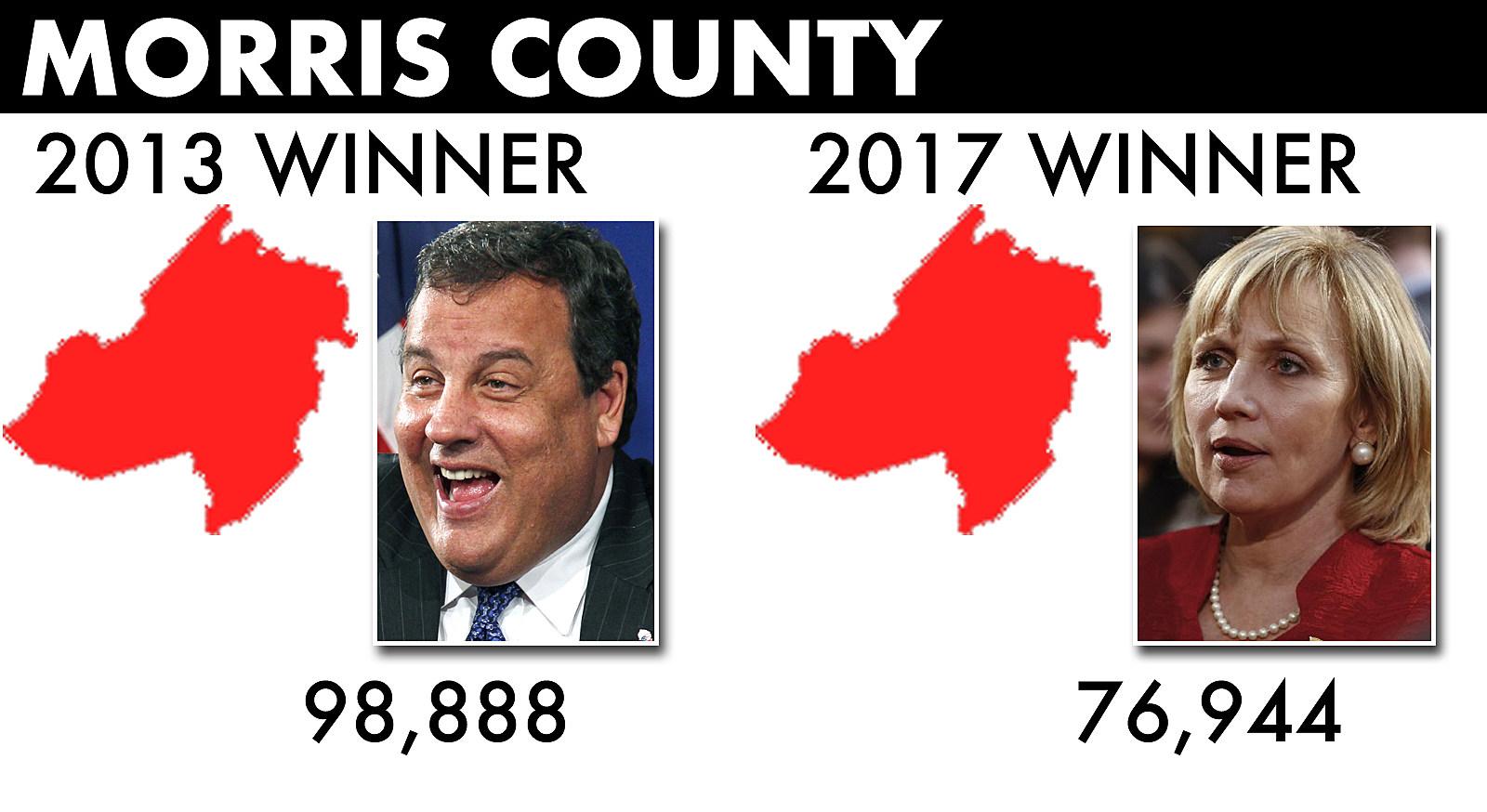 election-Morris