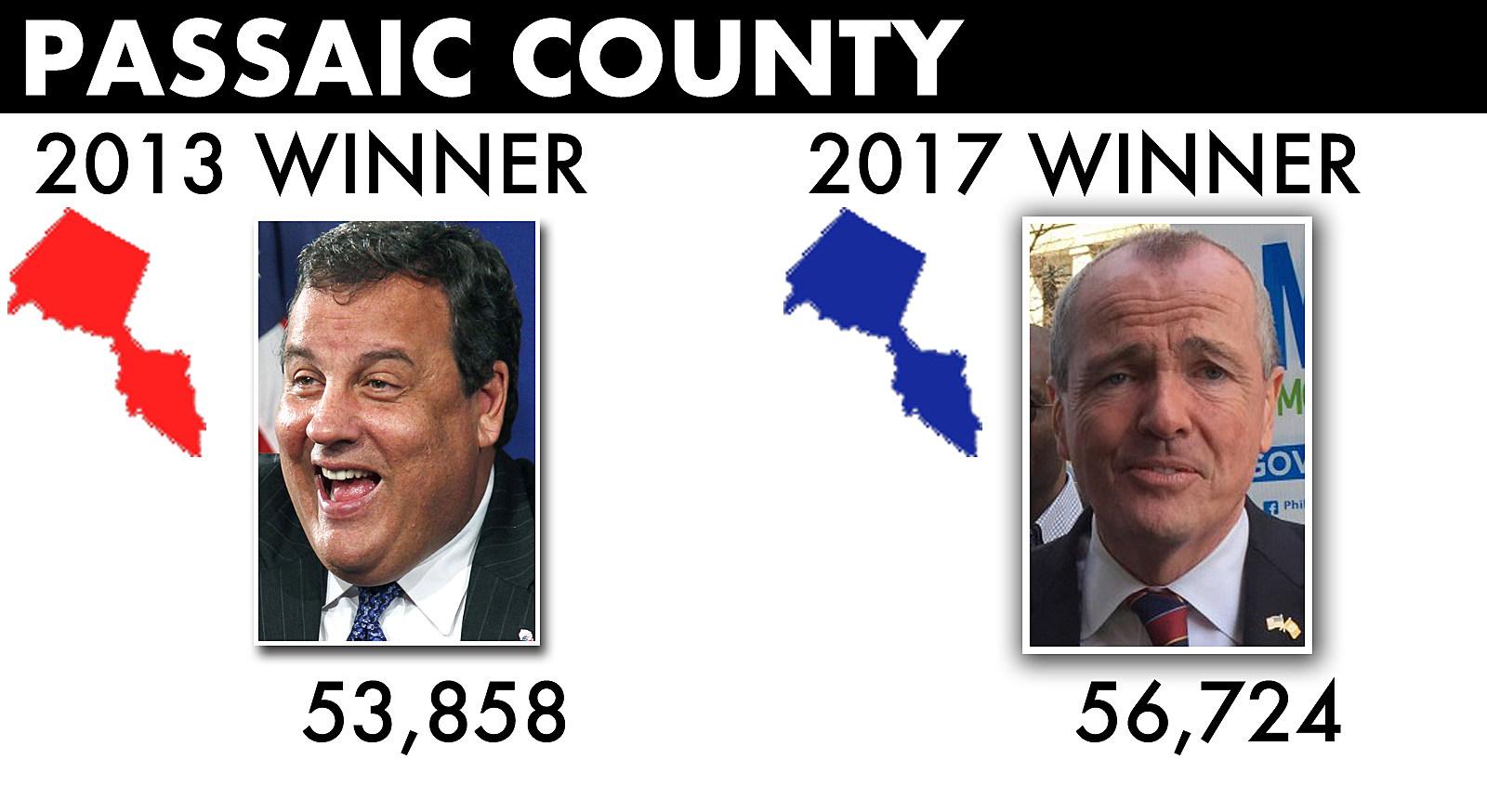 election-Passaic