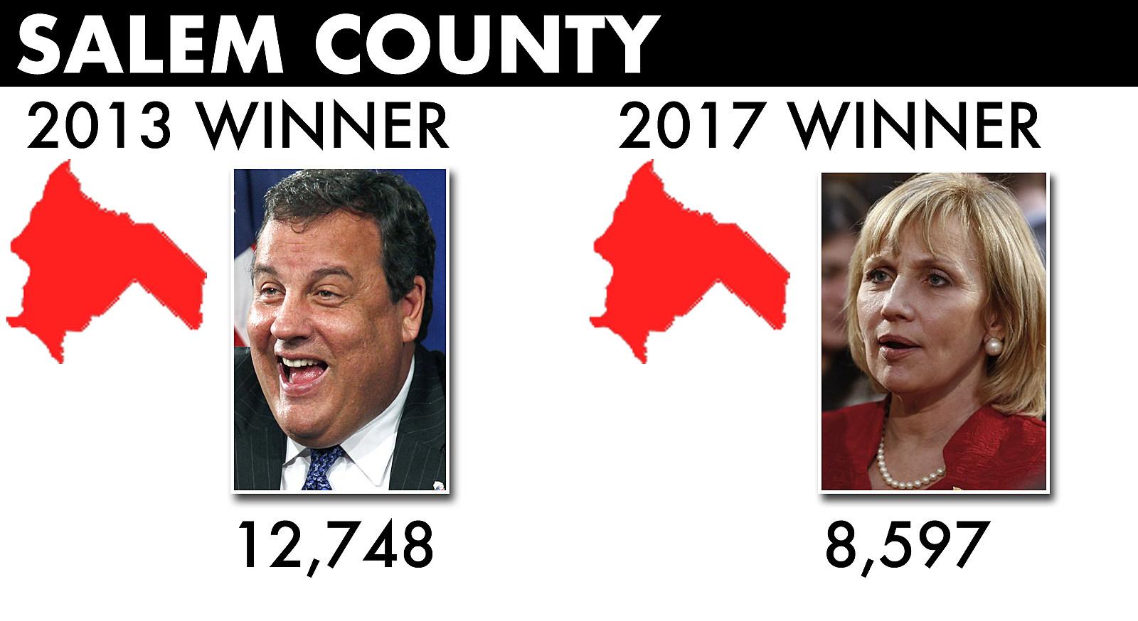 election-Salem