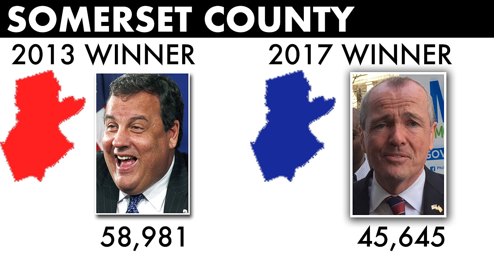 election-Somerset