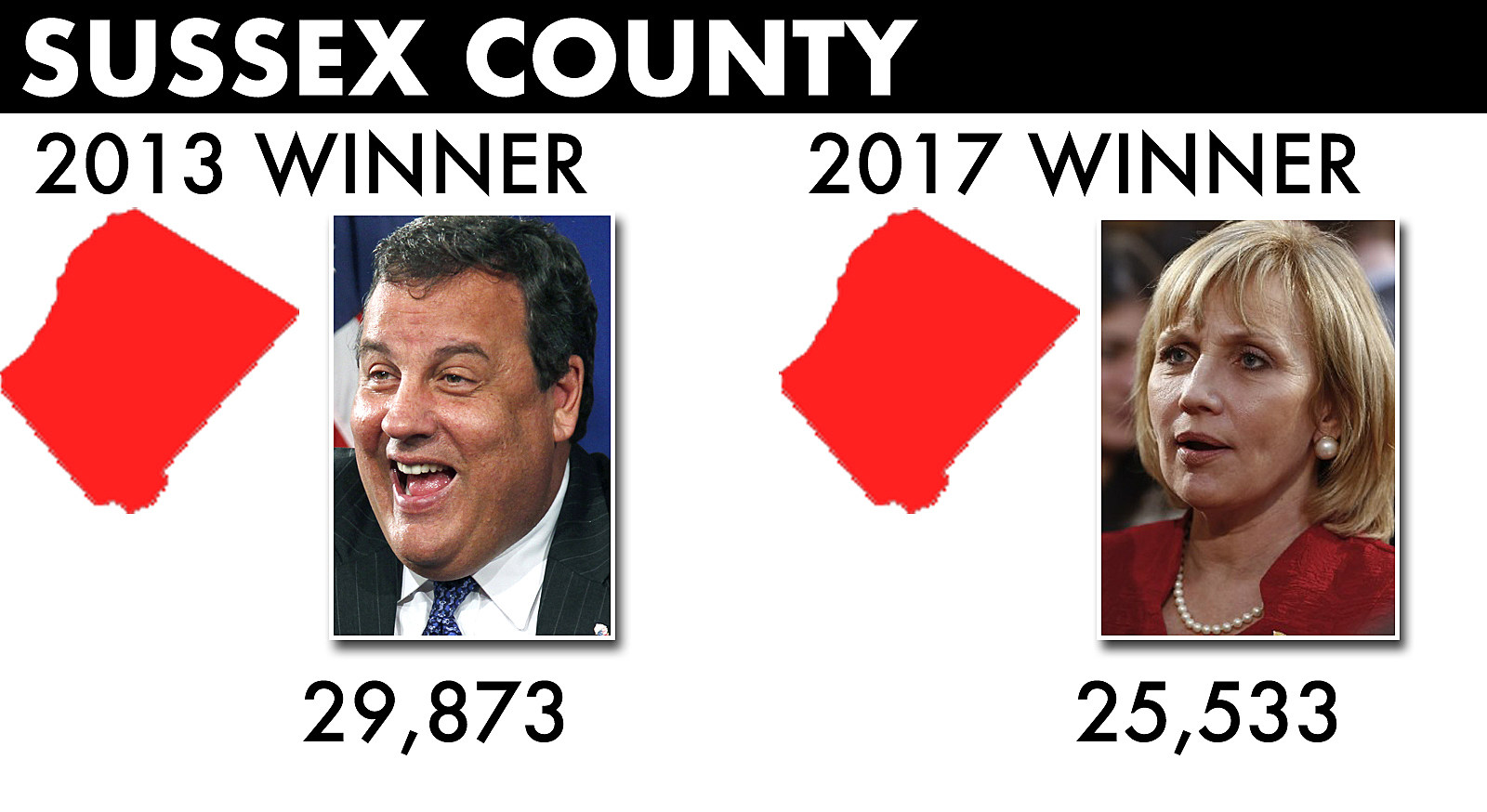 election-Sussex
