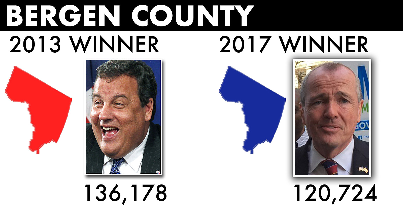 election-bergen