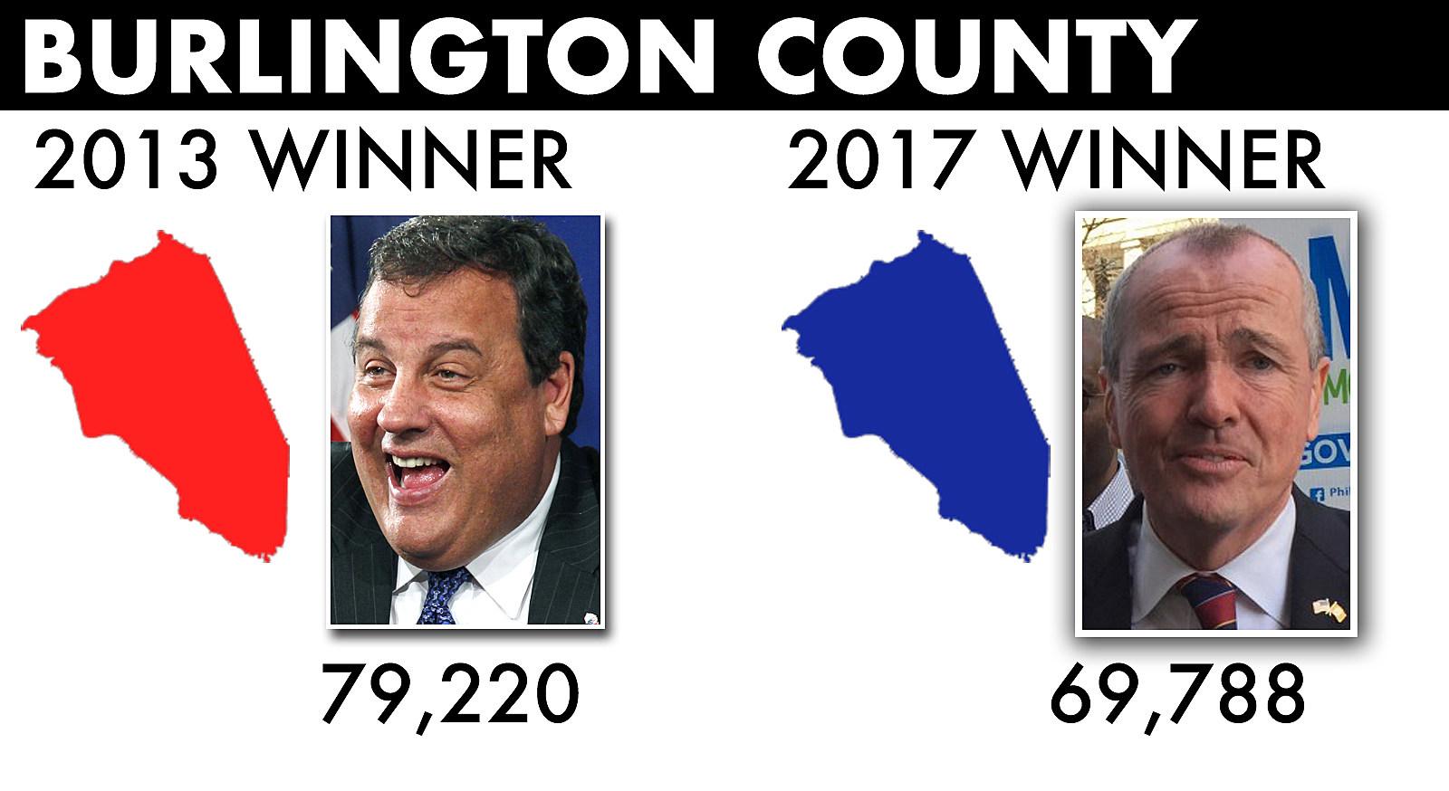 election-burlington