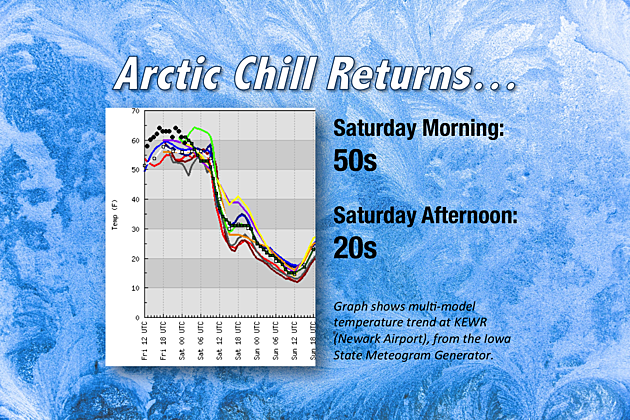 Arctic Chill Returns 20180113